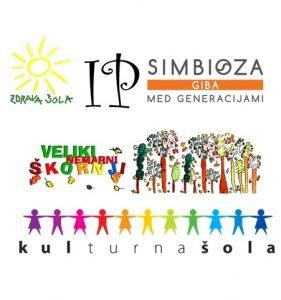 logotipi projekti